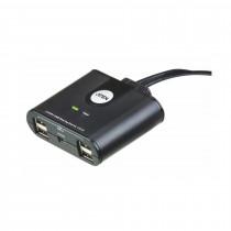 USB stikalo 2:4 US224 Aten